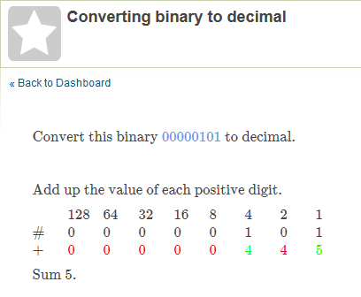 Binary to Decimal
